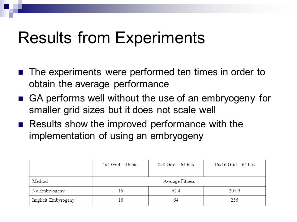 Results from Experiments The experiments were performed ten times in order to obtain the average performance GA performs well without the use of an embryogeny for smaller grid sizes but it does not scale well Results show the improved performance with the implementation of using an embryogeny 4x4 Grid = 16 bits8x8 Grid = 64 bits16x16 Grid = 64 bits MethodAverage Fitness No Embryogeny1662.4207.9 Implicit Embyrogeny1664256