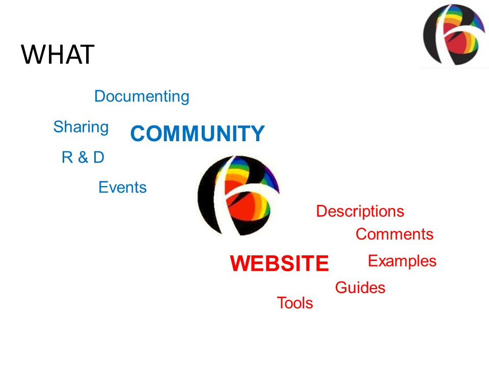 WEBSITE COMMUNITY Examples Descriptions Tools Guides Comments R & D Documenting Sharing Events WHAT
