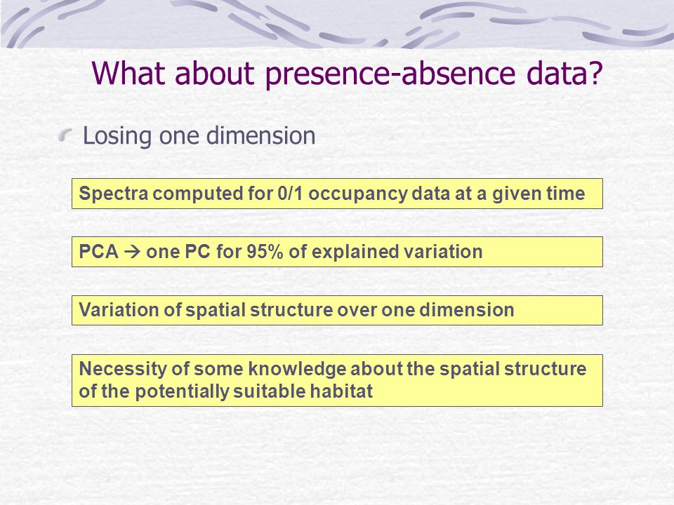 What about presence-absence data.
