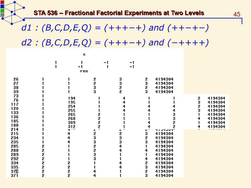 45 STA 536 – Fractional Factorial Experiments at Two Levels d1 : (B,C,D,E,Q) = (++++) and (+++) d2 : (B,C,D,E,Q) = (++++) and (++++)