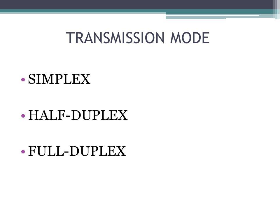 TRANSMISSION MODE SIMPLEX HALF-DUPLEX FULL-DUPLEX