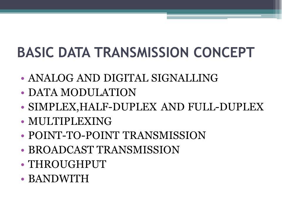BASIC DATA TRANSMISSION CONCEPT ANALOG AND DIGITAL SIGNALLING DATA MODULATION SIMPLEX,HALF-DUPLEX AND FULL-DUPLEX MULTIPLEXING POINT-TO-POINT TRANSMIS