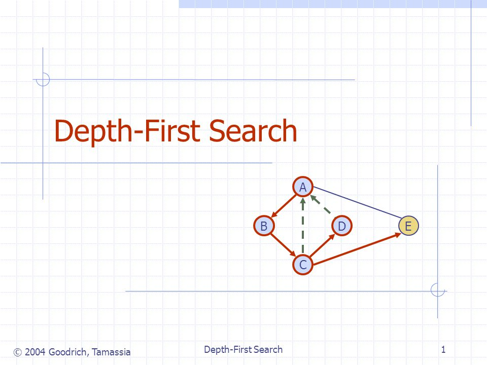 © 2004 Goodrich, Tamassia Depth-First Search12 Analysis of DFS Setting/getting a vertex/edge label takes O(1) time Each vertex is labeled twice once as UNEXPLORED once as VISITED Each edge is labeled twice once as UNEXPLORED once as DISCOVERY or BACK Method incidentEdges is called once for each vertex DFS runs in O(n m) time provided the graph is represented by the adjacency list structure Recall that v deg(v) 2m