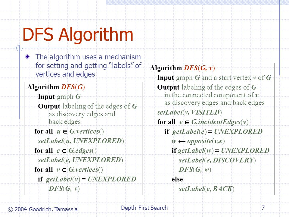 © 2004 Goodrich, Tamassia Depth-First Search7 DFS Algorithm The algorithm uses a mechanism for setting and getting labels of vertices and edges Algori