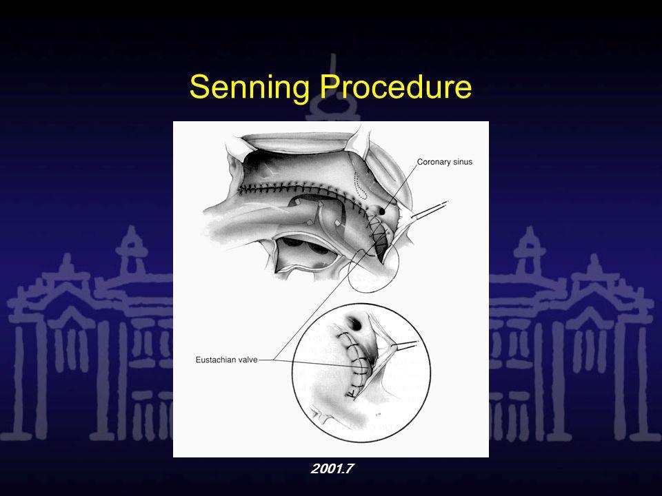 2001.7 Senning Procedure