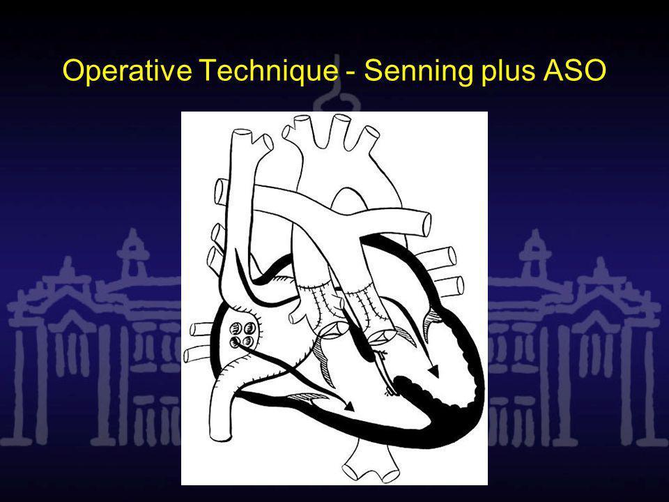 2001.7 Operative Technique - Senning plus ASO