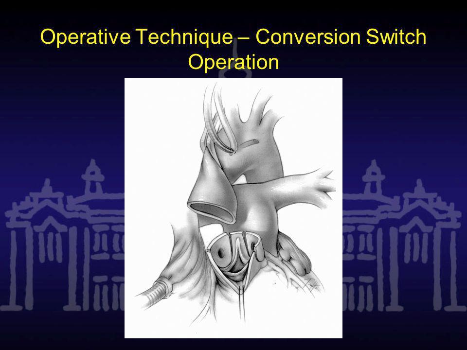 2001.7 Operative Technique – Conversion Switch Operation