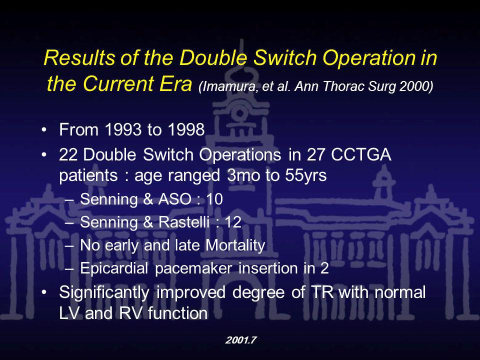 2001.7 Results of the Double Switch Operation in the Current Era (Imamura, et al. Ann Thorac Surg 2000) From 1993 to 1998 22 Double Switch Operations