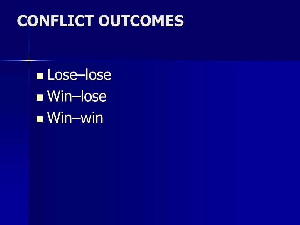 CONFLICT OUTCOMES Lose–lose Lose–lose Win–lose Win–lose Win–win Win–win