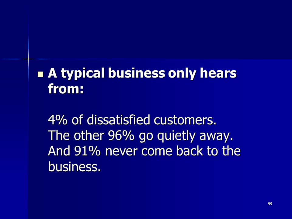 A typical business only hears from: 4% of dissatisfied customers.