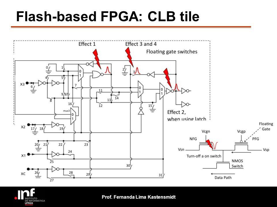 Prof. Fernanda Lima Kastensmidt Flash-based FPGA: CLB tile