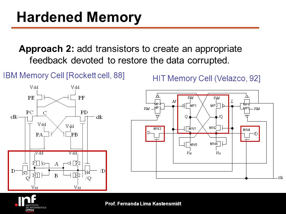 Prof. Fernanda Lima Kastensmidt Hardened Memory Approach 2: add transistors to create an appropriate feedback devoted to restore the data corrupted. I