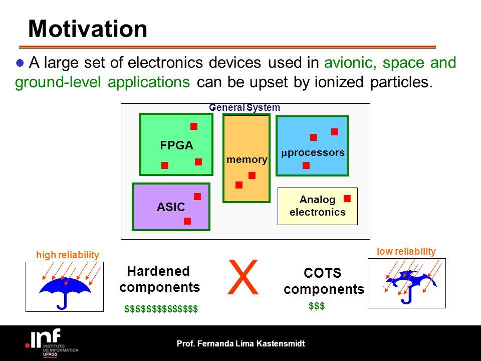 Prof. Fernanda Lima Kastensmidt Motivation A large set of electronics devices used in avionic, space and ground-level applications can be upset by ion