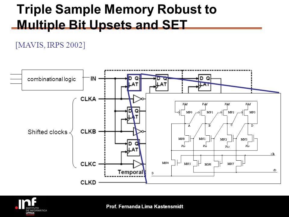 Prof. Fernanda Lima Kastensmidt Triple Sample Memory Robust to Multiple Bit Upsets and SET [MAVIS, IRPS 2002] combinational logic Shifted clocks