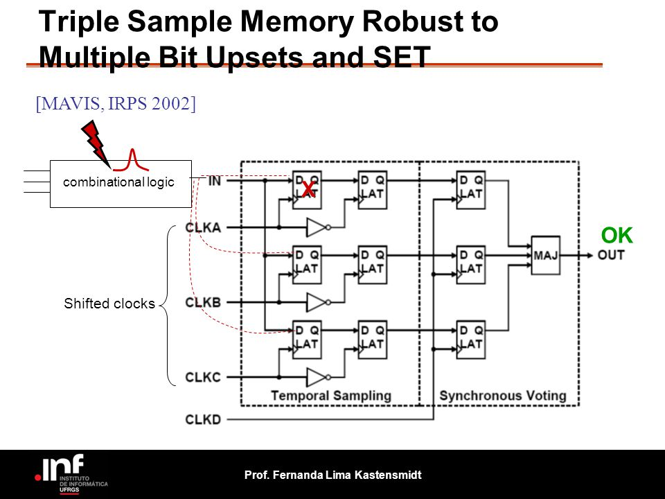 Prof. Fernanda Lima Kastensmidt Triple Sample Memory Robust to Multiple Bit Upsets and SET [MAVIS, IRPS 2002] combinational logic Shifted clocks X OK