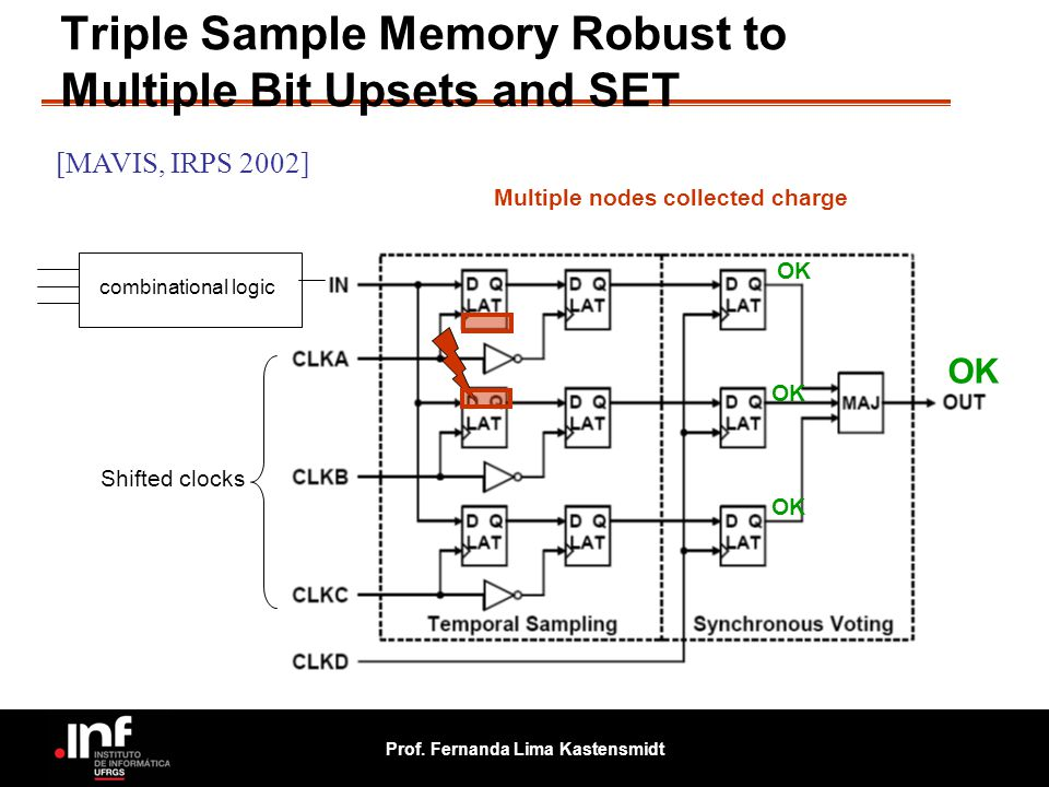 Prof. Fernanda Lima Kastensmidt Triple Sample Memory Robust to Multiple Bit Upsets and SET [MAVIS, IRPS 2002] combinational logic Shifted clocks OK Mu
