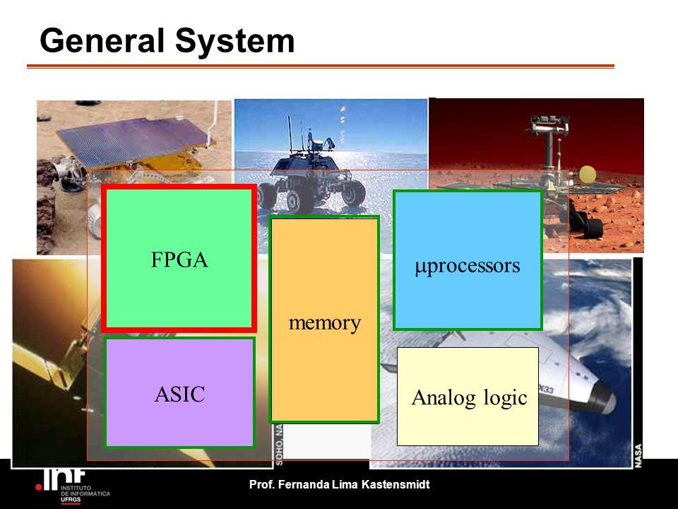 Prof. Fernanda Lima Kastensmidt General System memory processors Analog logic FPGA ASIC