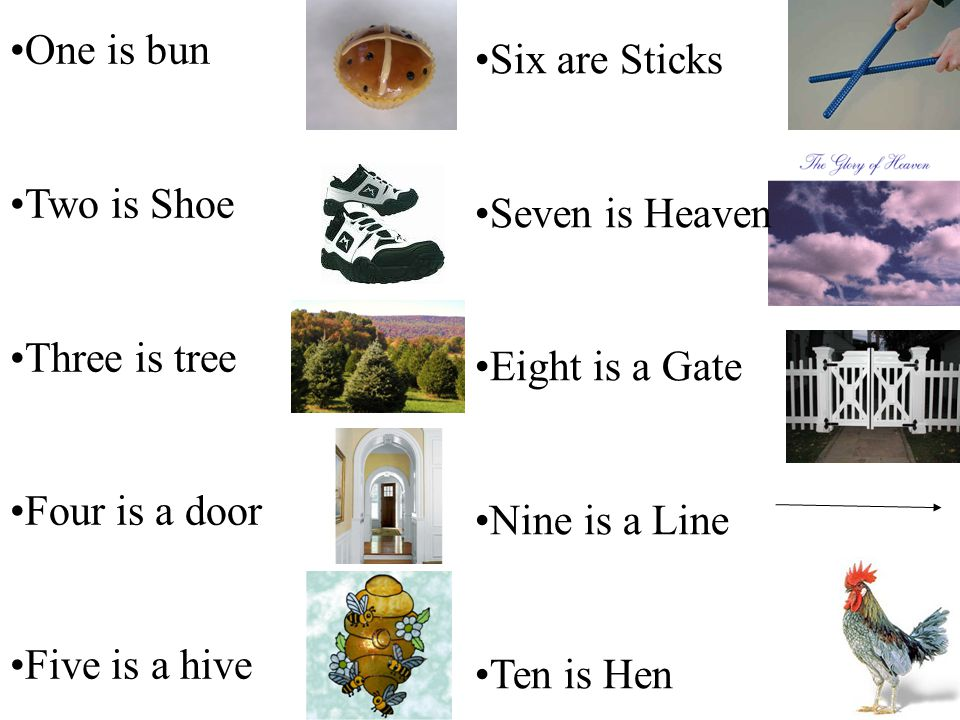 One is bun Two is Shoe Three is tree Four is a door Five is a hive Six are Sticks Seven is Heaven Eight is a Gate Nine is a Line Ten is Hen