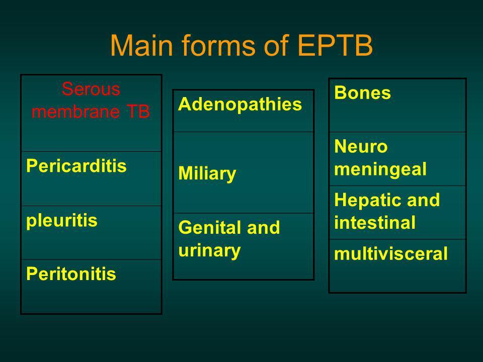 Main forms of EPTB Serous membrane TB Pericarditis pleuritis Peritonitis Adenopathies Miliary Genital and urinary Bones Neuro meningeal Hepatic and intestinal multivisceral