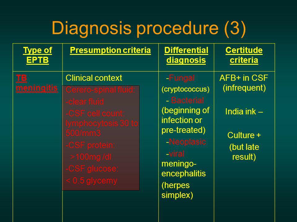 Diagnosis procedure (3) Type of EPTB Presumption criteriaDifferential diagnosis Certitude criteria TB meningitis Clinical context Cerero-spinal fluid: