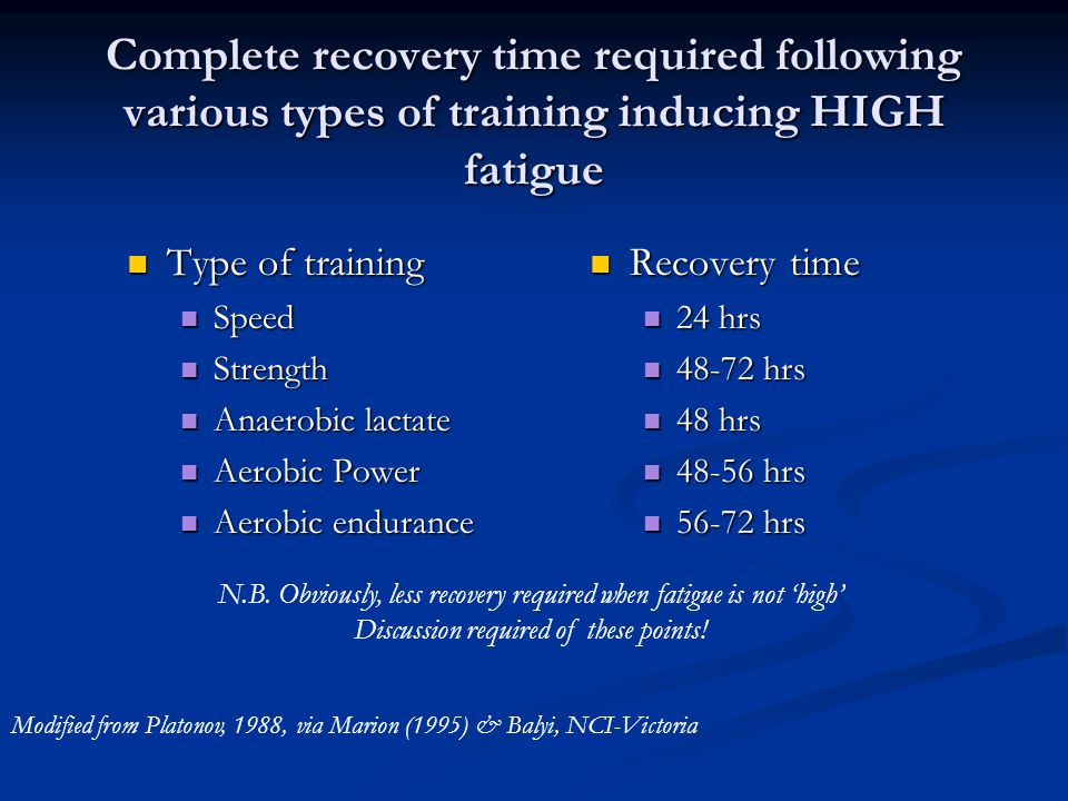 Complete recovery time required following various types of training inducing HIGH fatigue Type of training Type of training Speed Speed Strength Strength Anaerobic lactate Anaerobic lactate Aerobic Power Aerobic Power Aerobic endurance Aerobic endurance Recovery time 24 hrs 48-72 hrs 48 hrs 48-56 hrs 56-72 hrs N.B.