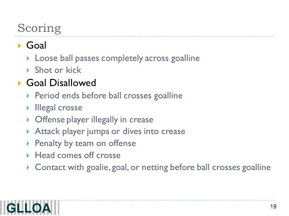 19 Scoring Goal Loose ball passes completely across goalline Shot or kick Goal Disallowed Period ends before ball crosses goalline Illegal crosse Offe