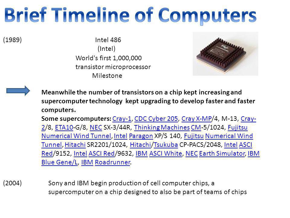 World's first 1,000,000 transistor microprocessor Milestone (1989) Intel 486 (Intel) Meanwhile the number of transistors on a chip kept increasing and