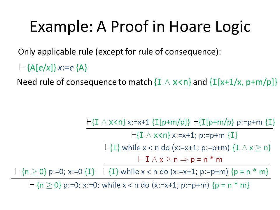 ` {n ¸ 0} p:=0; x:=0; while x < n do (x:=x+1; p:=p+m) {p = n * m} ` { I } while x < n do (x:=x+1; p:=p+m) {p = n * m} ` {n ¸ 0} p:=0; x:=0 { I } ` I Æ x ¸ n ) p = n * m ` { I } while x < n do (x:=x+1; p:=p+m) { I Æ x ¸ n} ` { I Æ x<n } x:=x+1; p:=p+m { I } ` { I Æ x<n } x:=x+1 { I [p+m/p]} Only applicable rule (except for rule of consequence): ` {A[e/x]} x:=e {A} ` { I [p+m/p} p:=p+m { I } Need rule of consequence to match { I Æ x<n } and { I [x+1/x, p+m/p]} Example: A Proof in Hoare Logic