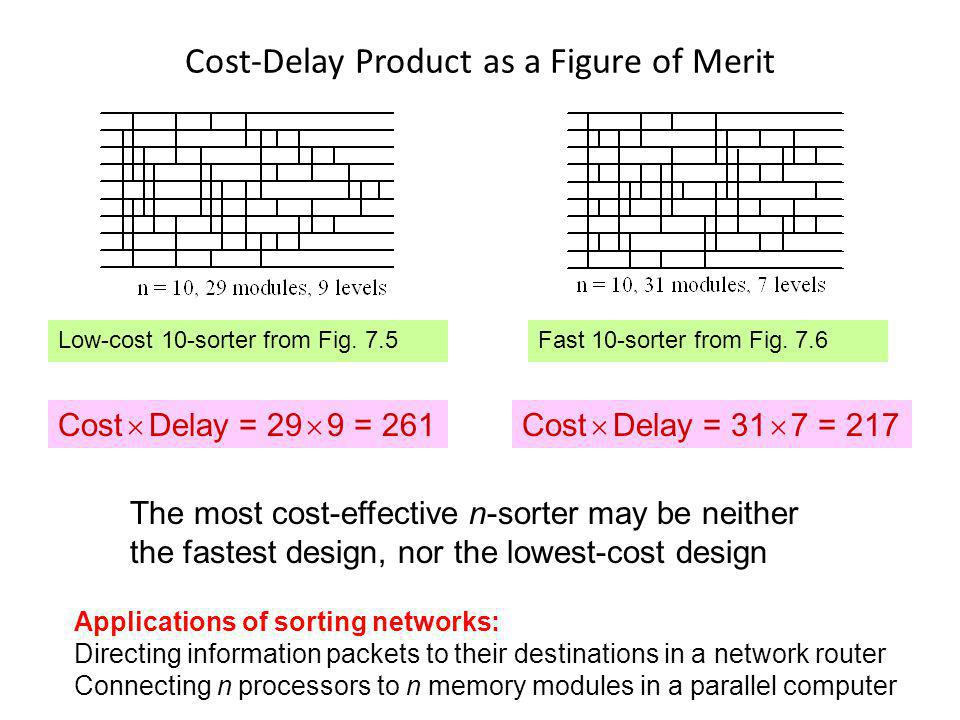 Cost-Delay Product as a Figure of Merit Fast 10-sorter from Fig.