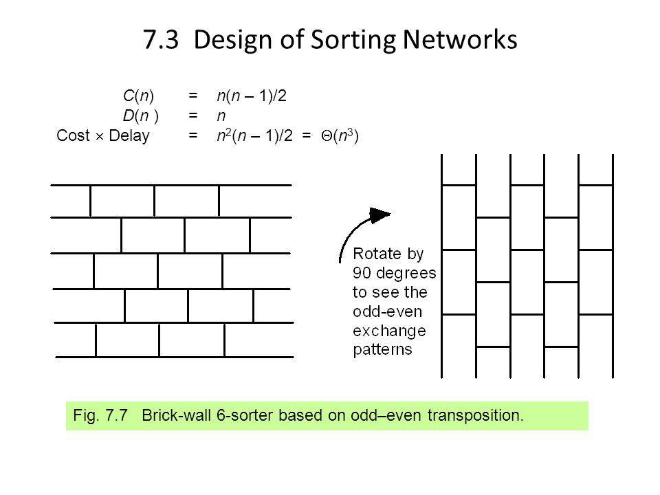 7.3 Design of Sorting Networks Fig.7.7 Brick-wall 6-sorter based on odd–even transposition.