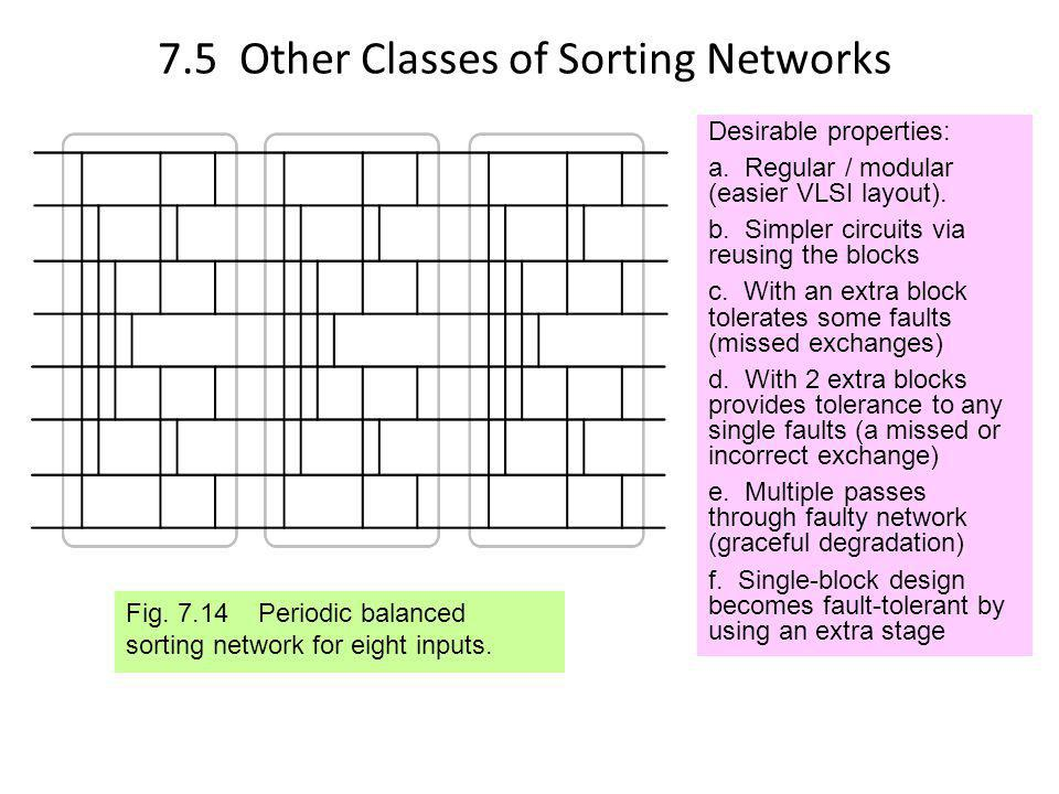 7.5 Other Classes of Sorting Networks Fig.7.14 Periodic balanced sorting network for eight inputs.