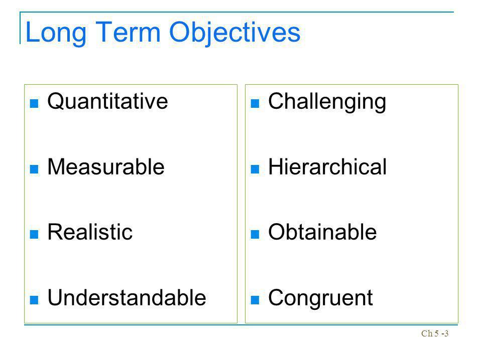 Ch 5 -14 Types of Strategies Intensive Strategies Market Penetration Market Development Product Development