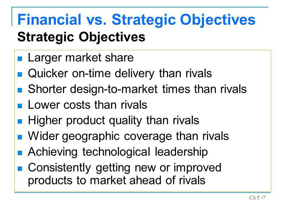 Ch 5 -18 Types of Strategies Defensive Strategies Retrenchment Divestiture Liquidation
