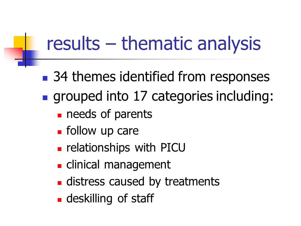 results – thematic analysis 34 themes identified from responses grouped into 17 categories including: needs of parents follow up care relationships with PICU clinical management distress caused by treatments deskilling of staff