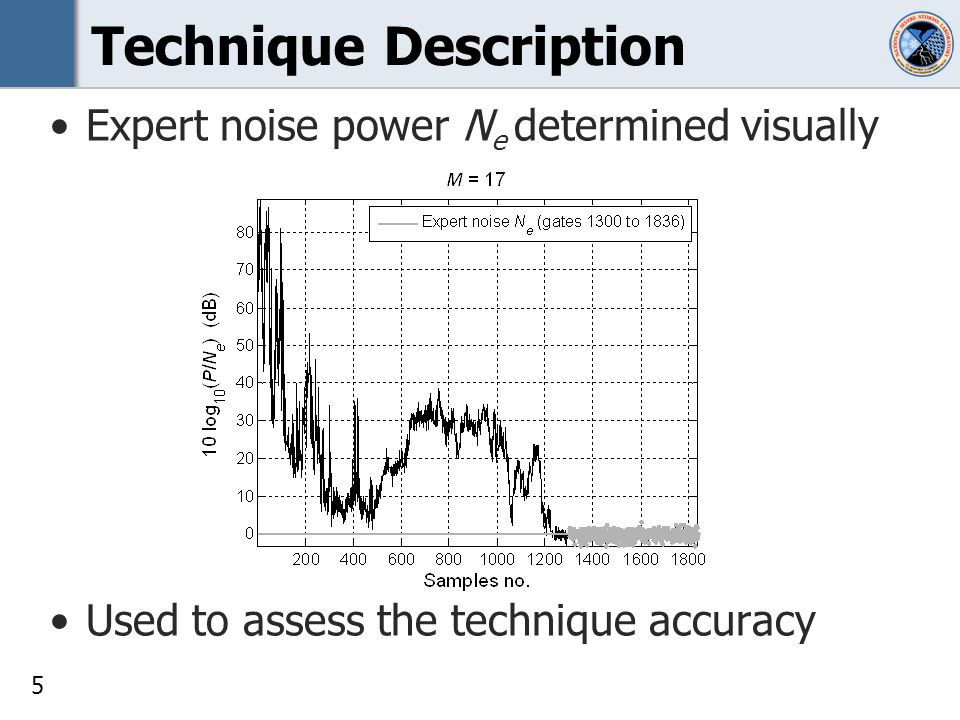 5 Technique Description Expert noise power N e determined visually Used to assess the technique accuracy