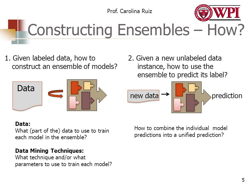 Prof. Carolina Ruiz Constructing Ensembles – How? 1. Given labeled data, how to construct an ensemble of models? 2. Given a new unlabeled data instanc