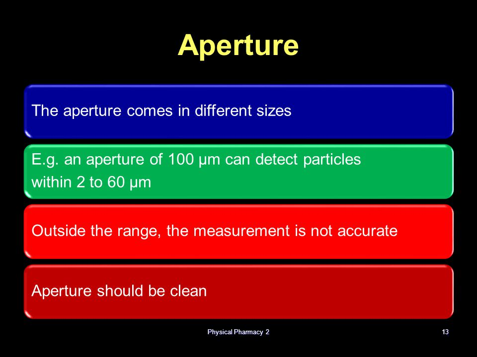 Physical Pharmacy 213 Aperture The aperture comes in different sizes E.g. an aperture of 100 µm can detect particles within 2 to 60 µm Outside the ran