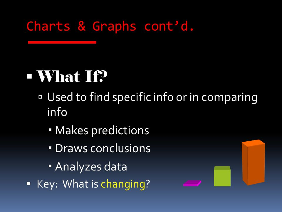 Type 1: Charts & Graphs Look It Up. Charts or tables.