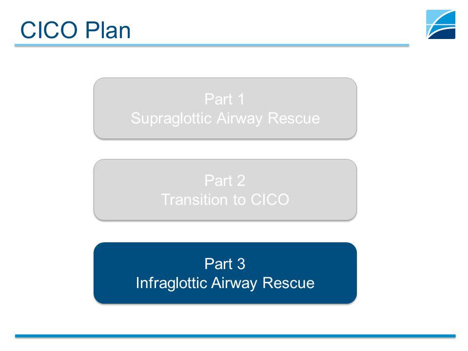 CICO Plan Part 1 Supraglottic Airway Rescue Part 1 Supraglottic Airway Rescue Part 2 Transition to CICO Part 2 Transition to CICO Part 3 Infraglottic
