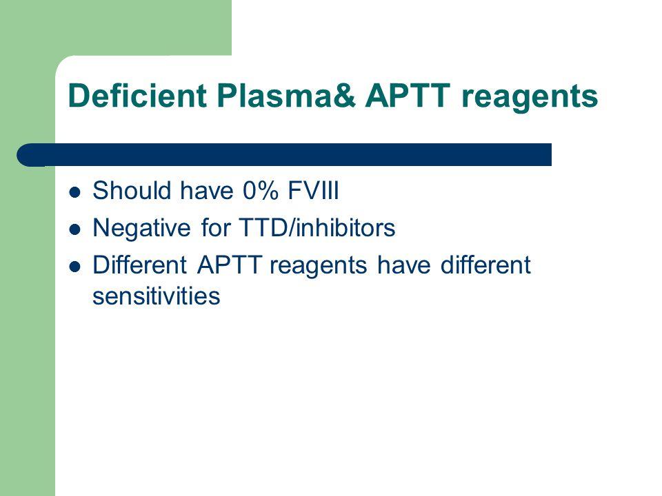Deficient Plasma& APTT reagents Should have 0% FVIII Negative for TTD/inhibitors Different APTT reagents have different sensitivities