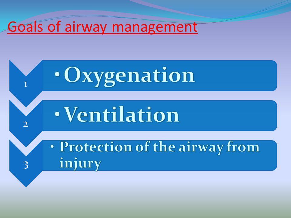 Goals of airway management 123