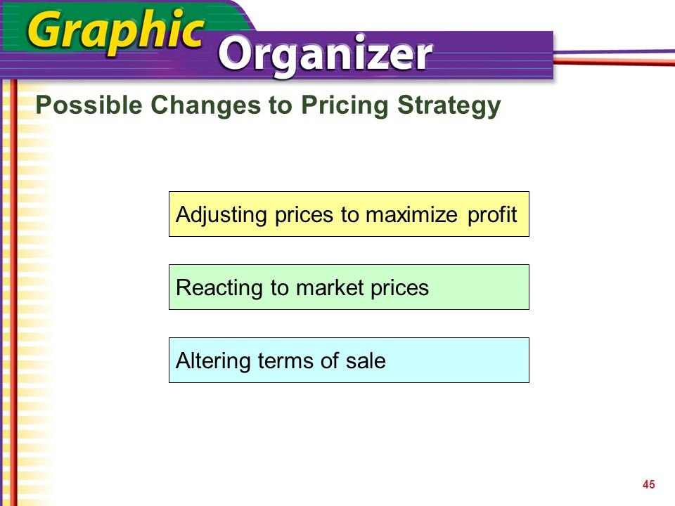 Possible Changes to Pricing Strategy 45 Adjusting Reacting Revising Adjusting prices to maximize profit Reacting to market prices Altering terms of sa