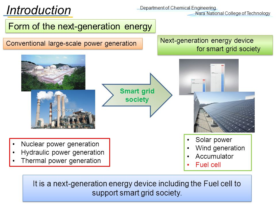 Department of Chemical Engineering Nara National College of Technology Introduction Form of the next-generation energy Smart grid society Solar power Wind generation Accumulator Fuel cell Next-generation energy device for smart grid society Next-generation energy device for smart grid society Nuclear power generation Hydraulic power generation Thermal power generation Conventional large-scale power generation It is a next-generation energy device including the Fuel cell to support smart grid society.