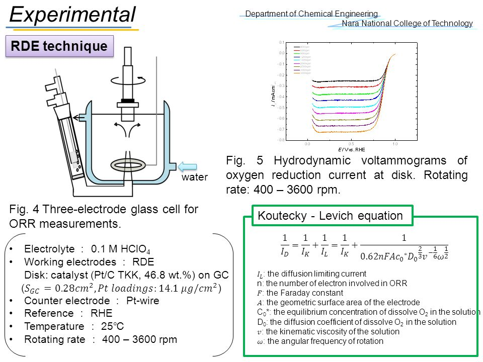 Department of Chemical Engineering Nara National College of Technology Experimental water Fig. 4 Three-electrode glass cell for ORR measurements. Fig.