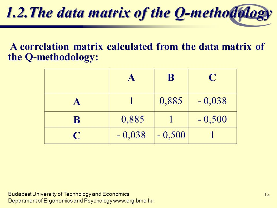 ABC A 10,885- 0,038 B 0, ,500 C - 0,038- 0,5001 A correlation matrix calculated from the data matrix of the Q-methodology: 12 Budapest University of Technology and Economics Department of Ergonomics and Psychology The data matrix of the Q-methodology