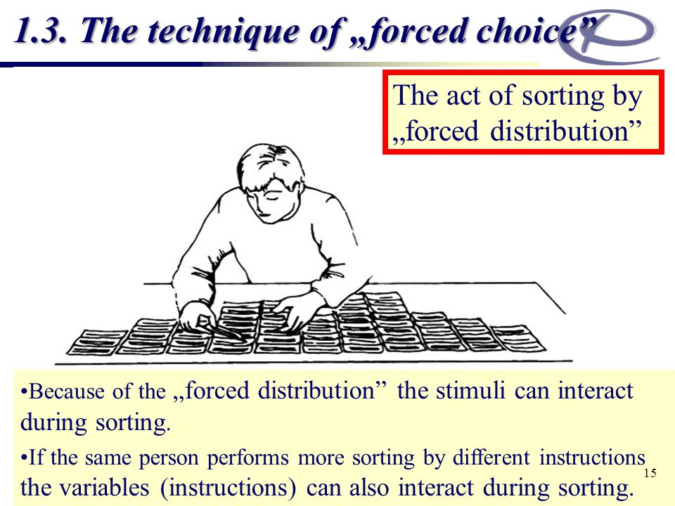 The act of sorting by forced distribution Because of the forced distribution the stimuli can interact during sorting.