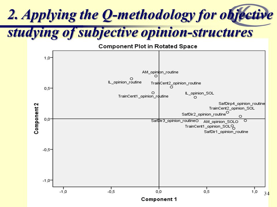 34 2. Applying the Q-methodology for objective studying of subjective opinion-structures