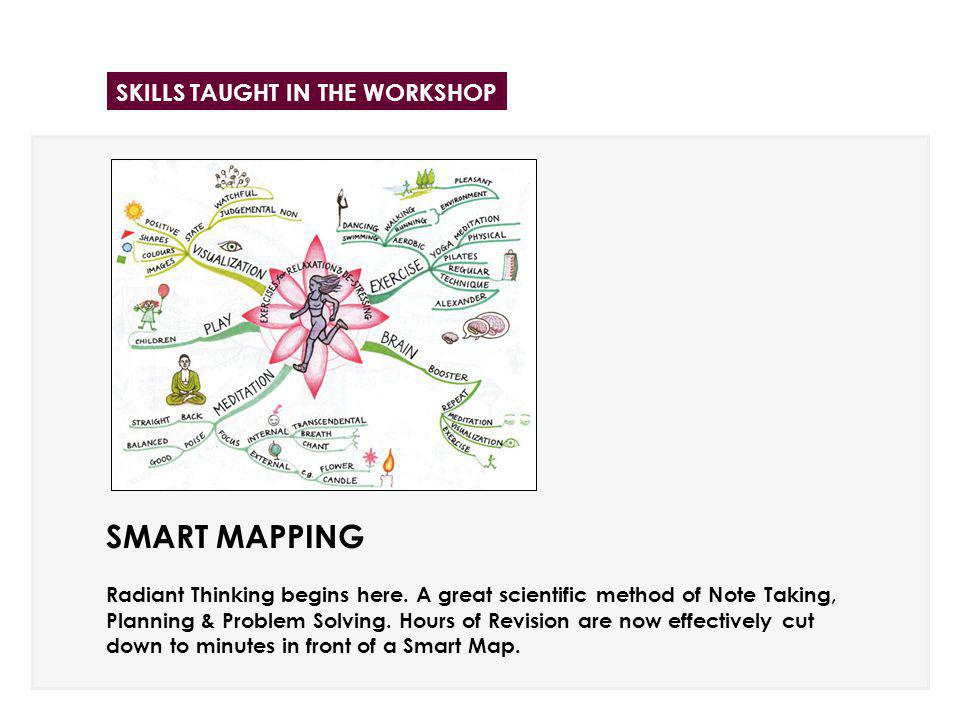 SKILLS TAUGHT IN THE WORKSHOP SMART MAPPING Radiant Thinking begins here. A great scientific method of Note Taking, Planning & Problem Solving. Hours