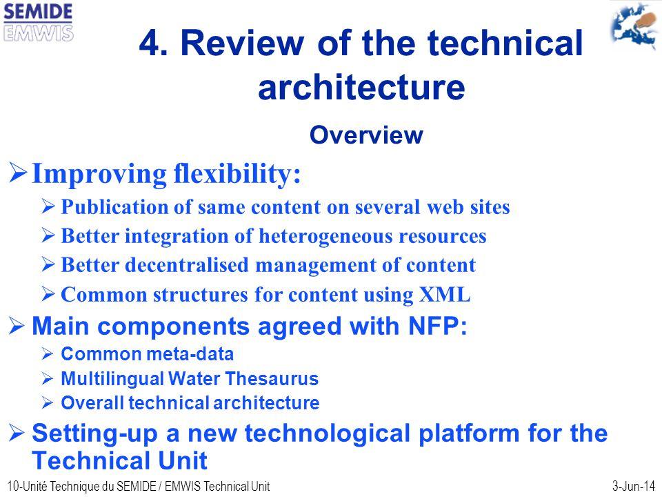 10-Unité Technique du SEMIDE / EMWIS Technical Unit3-Jun-14 4.