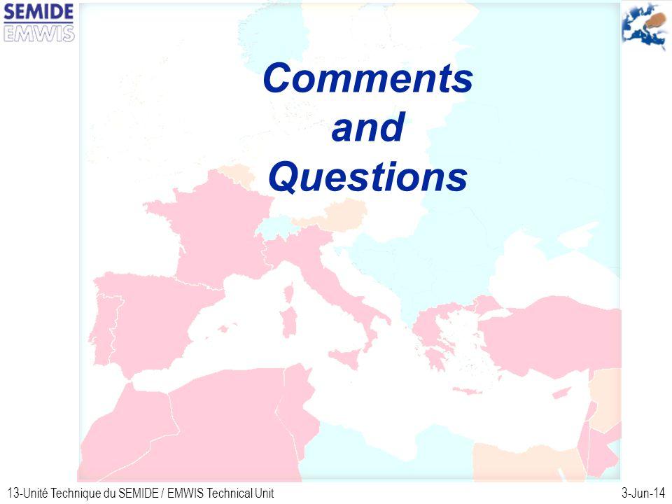 13-Unité Technique du SEMIDE / EMWIS Technical Unit3-Jun-14 Comments and Questions